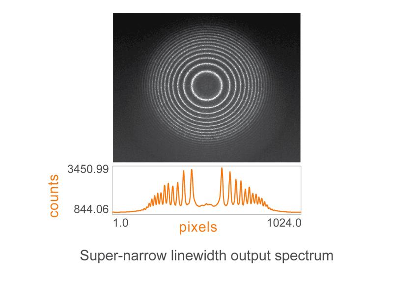 Super-narrow linewidth output spectrum