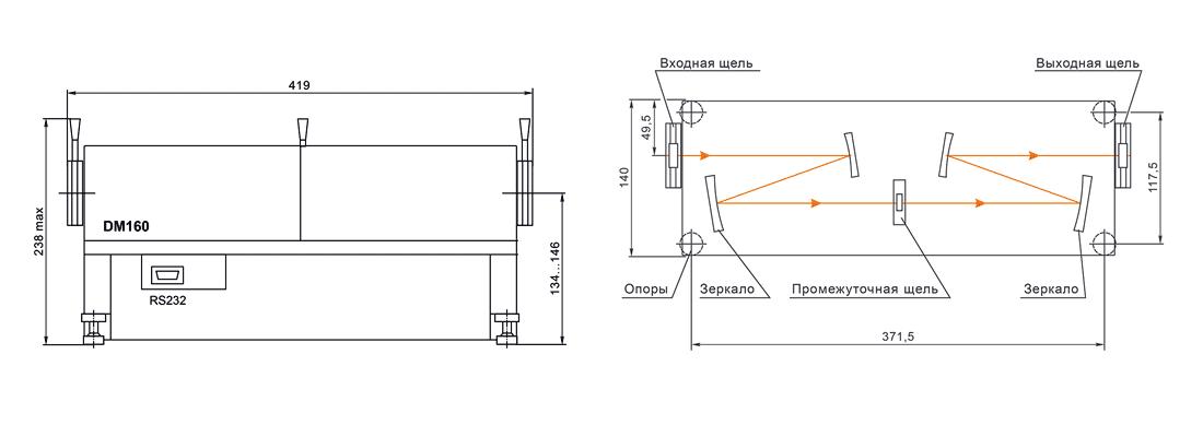 Габаритные размеры монохроматора DM160