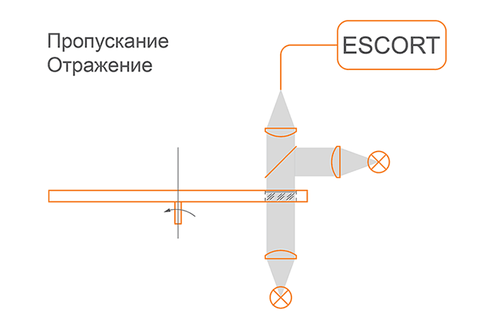 Пример применения спектрофотометра ESCORT SM