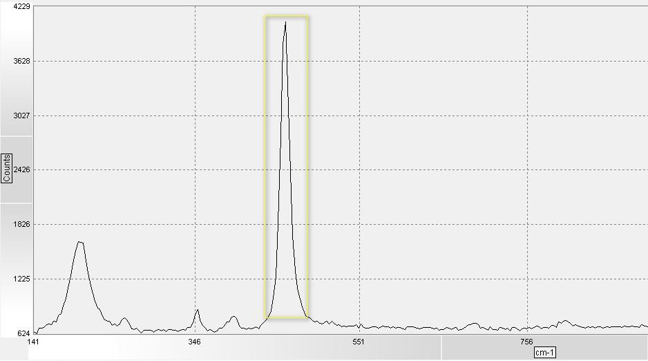 Fig.5d. Quartz spectrum in one of the image pixels (20x objective lens)