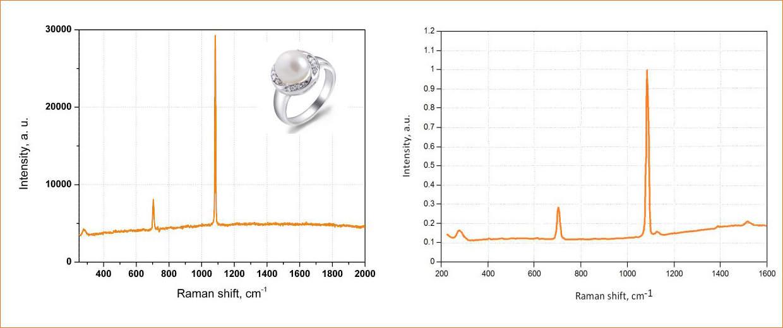 Спектры комбинационного рассеяния пресноводного жемчуга