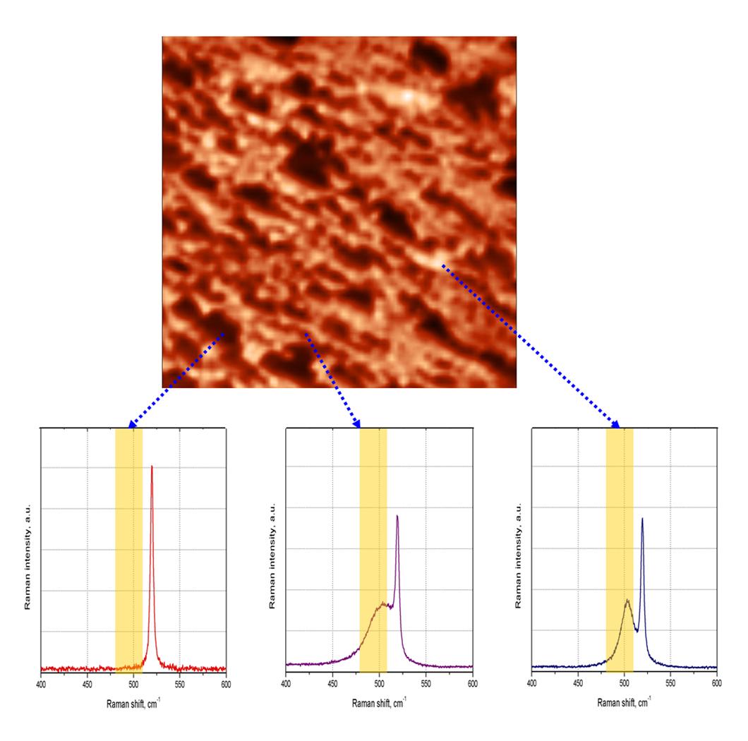 Микроскопия комбинационного рассеяния кремниевой солнечной ячейки
