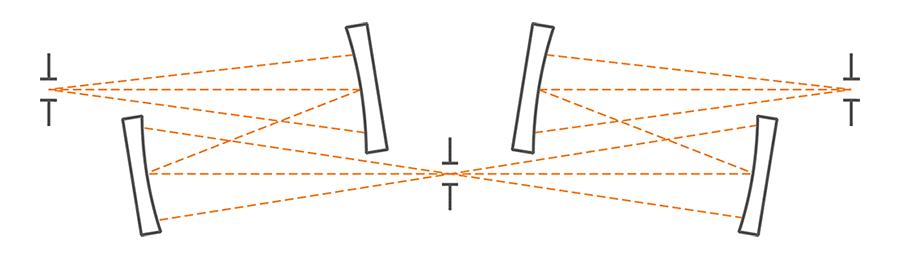 Оптическая схема монохроматора DM160
