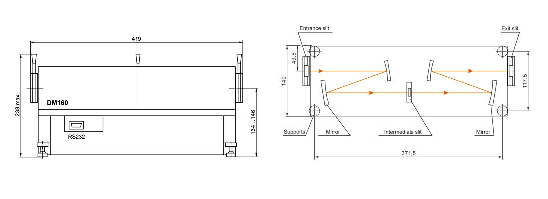 Dimensions of monochromator DM160