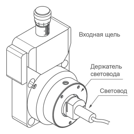 Автоматизированная щель прибора MS750 с подключенным световодом