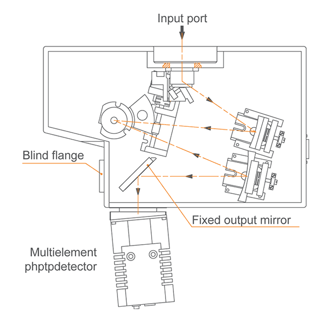 One lateral output port of MS200 monochromator-spectrograph