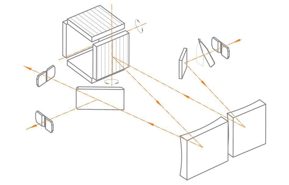 Оптическая схема MS2004 и MS2004i с четырьмя дифракционными решетками