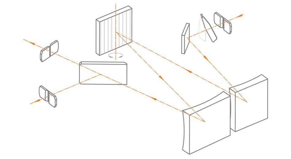 Оптическая схема MS2001 и MS2001i с одной дифракционной решеткой