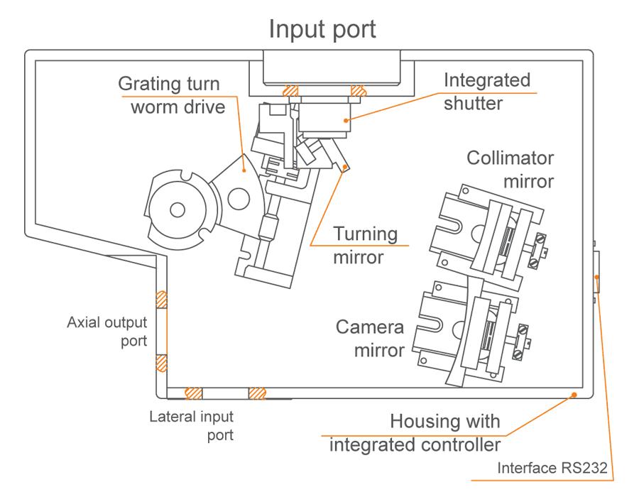 Housing of monochromator-spectrograph MS200