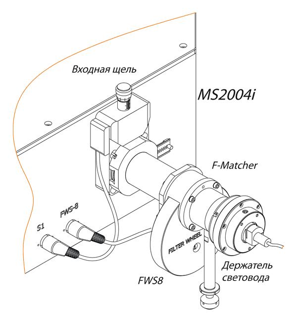 Входной порт и входная щель монохроматора-спектрографа MS200