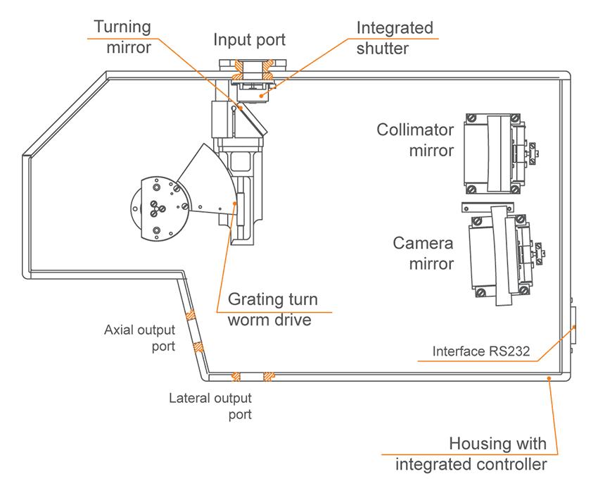 Housing of monochromator-spectrograph MS350