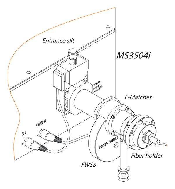 Input port and entrance slit of MS350 monochromator-spectrograph
