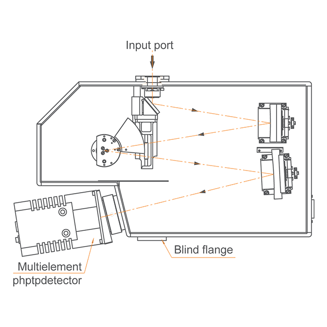 One axial output port of monochromator-spectrograph MS350