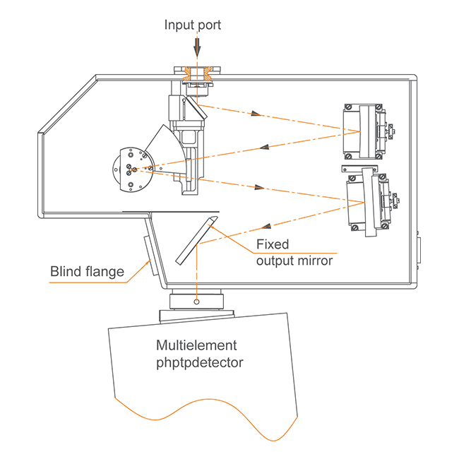 One lateral output port of monochromator-spectrograph MS350
