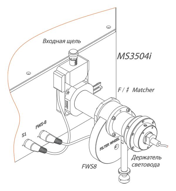 Входной порт и входная щель монохроматора-спектрографа MS350