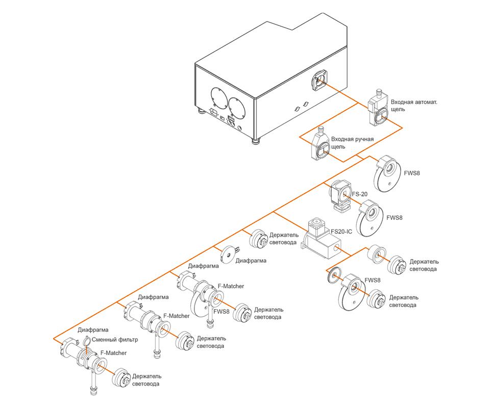 Аксессуары подключаемые ко входному порту MS350