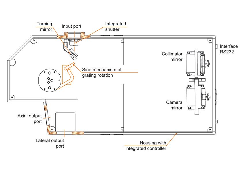 Housing of monochromator-spectrograph MS520
