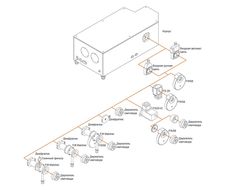 Аксессуары подключаемые ко входному порту MS520