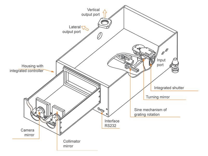 Housing of monochromator-spectrograph MS750