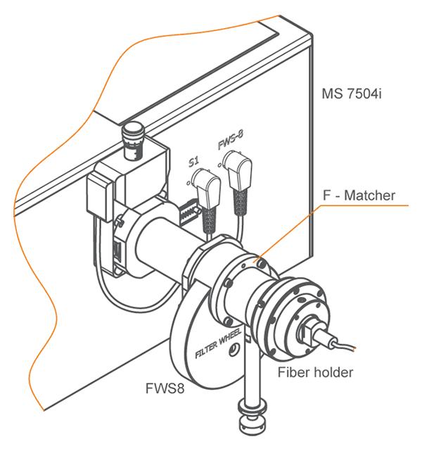 Input port and entrance slit of monochromator-spectrograph MS750