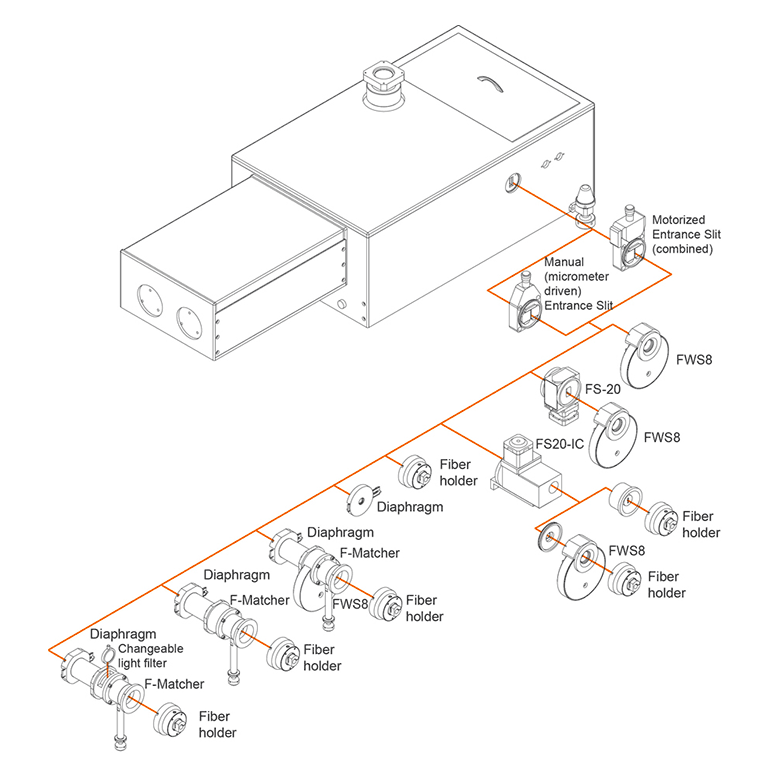 Accessories connected to the input port of MS750 monochromator-spectrograph