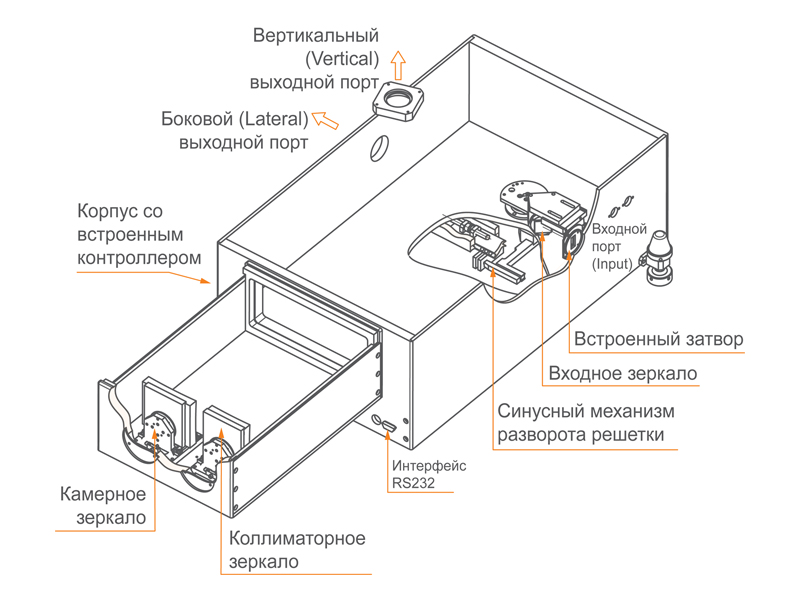 Корпус монохроматора-спектрографа MS750