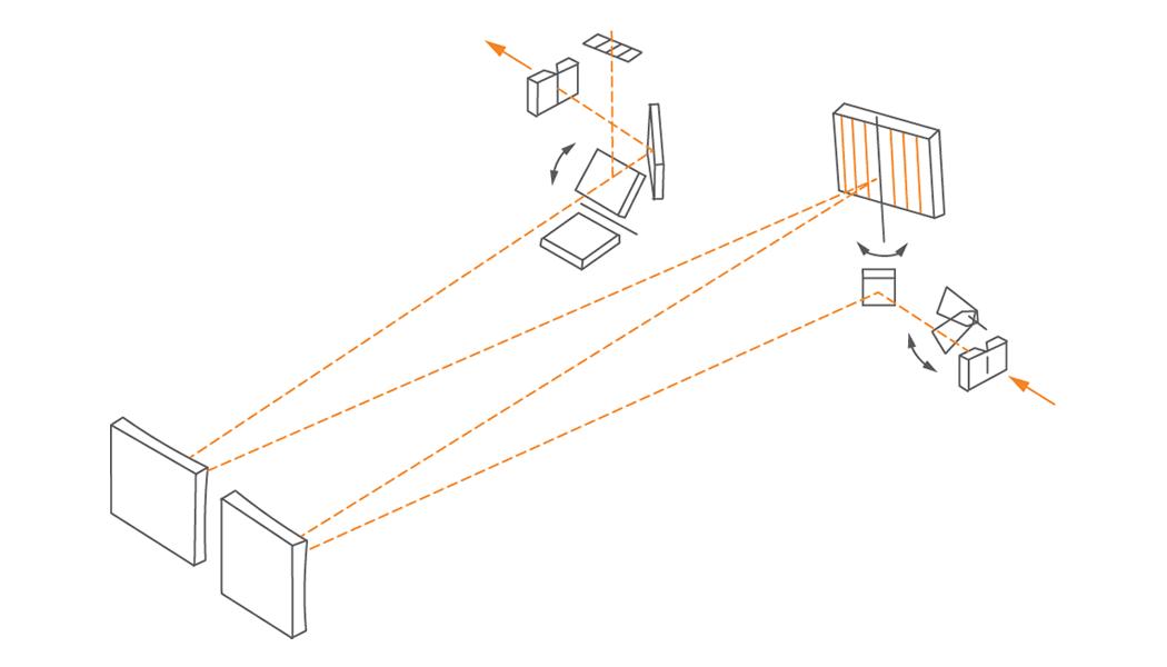 Оптическая схема MS7501 и MS7501i с одной дифракционной решеткой