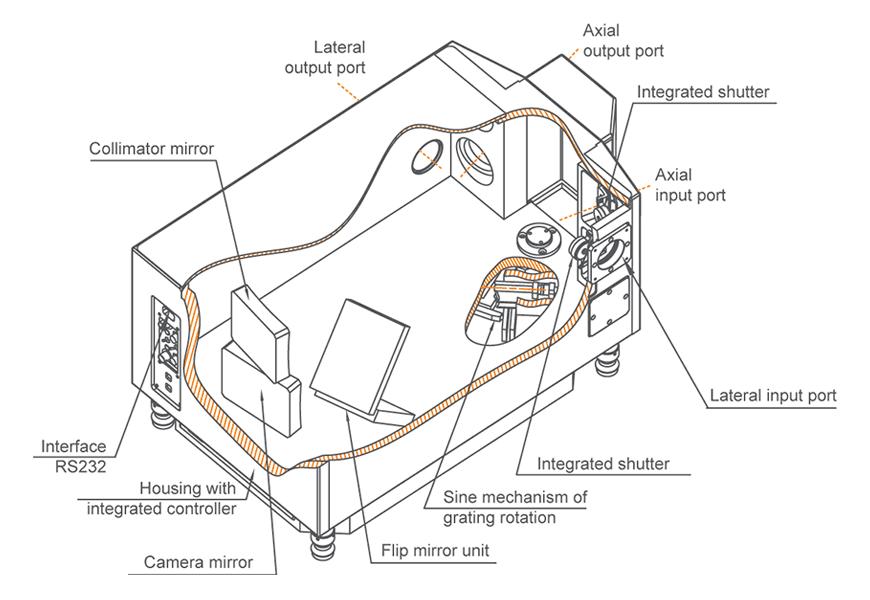 Housing of monochromator-spectrograph MSDD1000