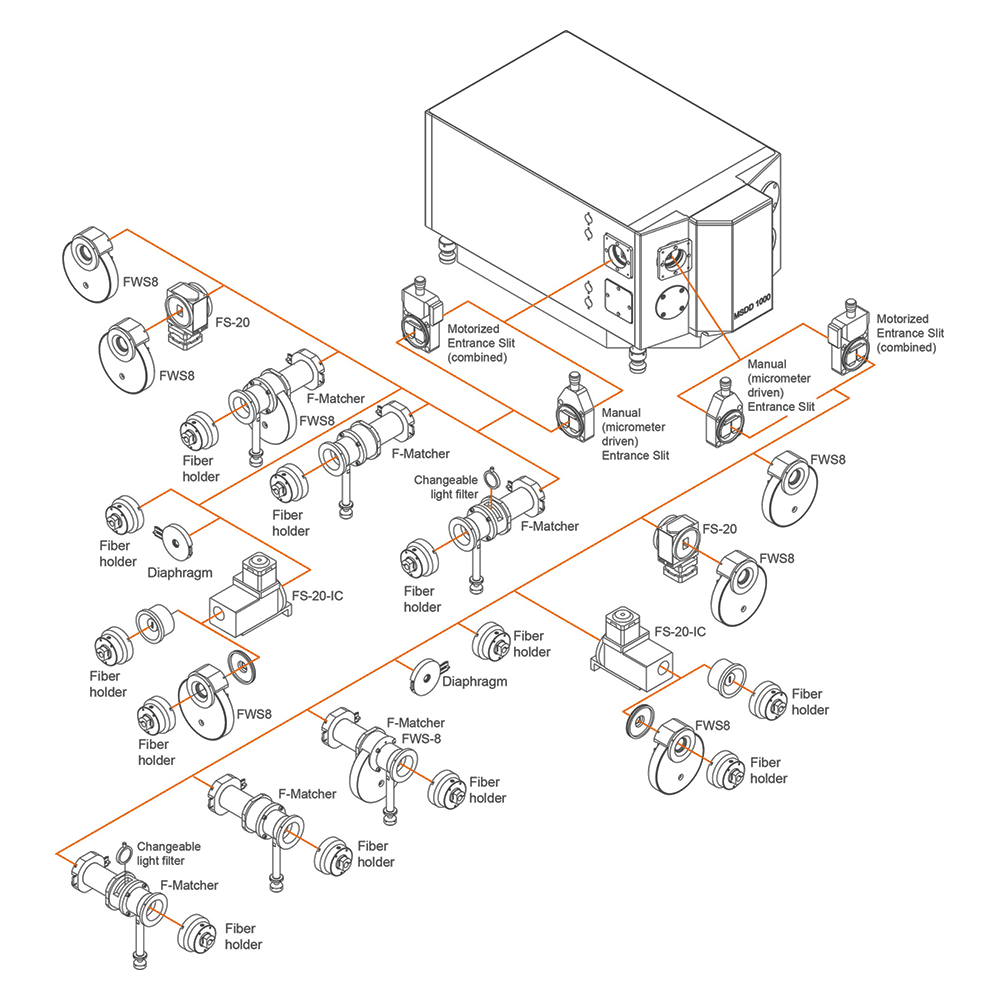 Accessories connected to the input ports of MSDD1000 monochromator-spectrograph