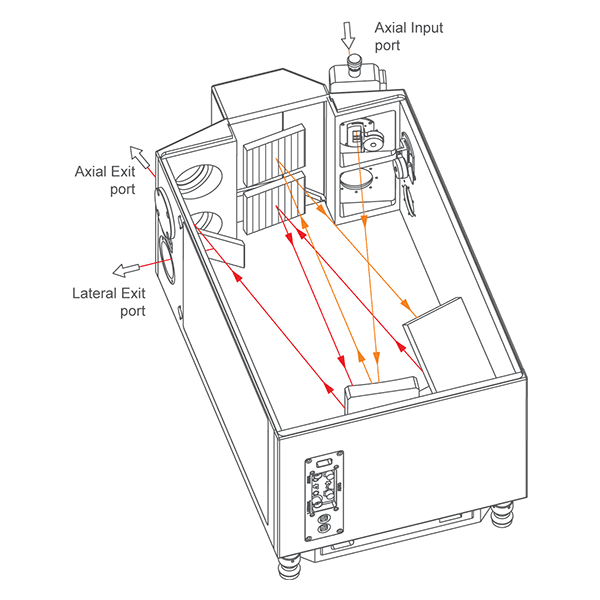 One axial input port of monochromator-spectrograph MSDD1000