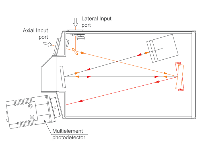 One axial output port of monochromator-spectrograph MSDD1000