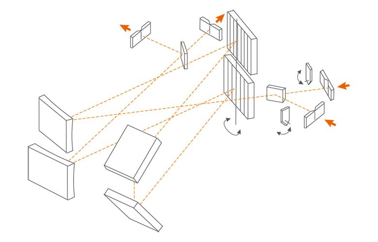 Оптическая схема MSDD1002 и MSDD1002i: однопозиционный держатель