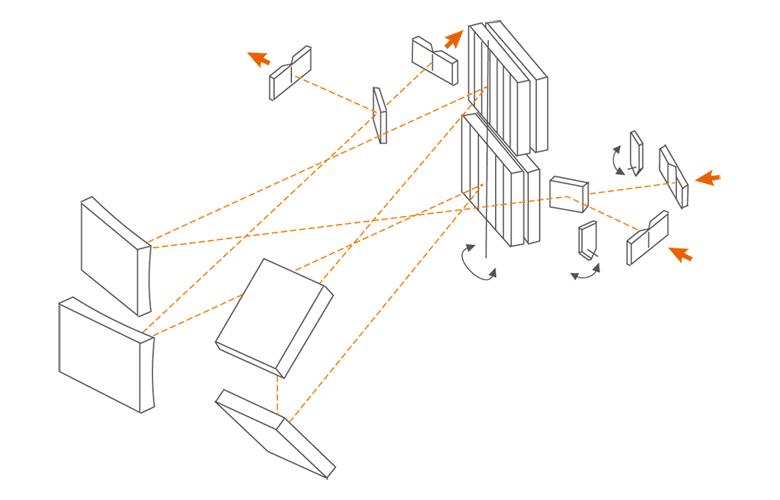 Оптическая схема MSDD1004 и MSDD1004i: автоматизированная турель