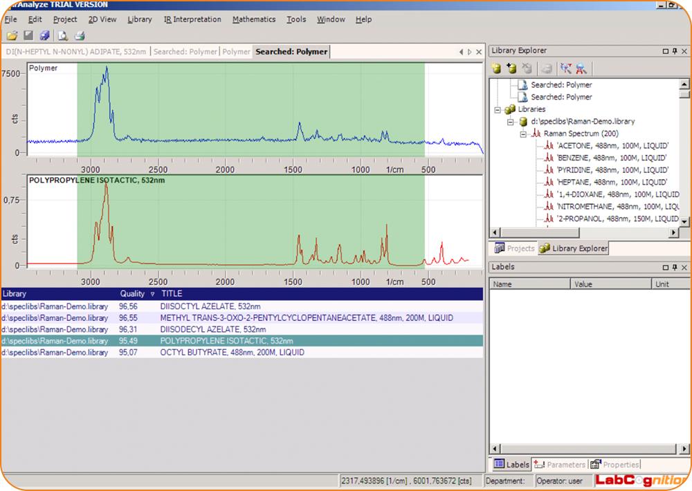 Связь с рамановскими спектральными базами