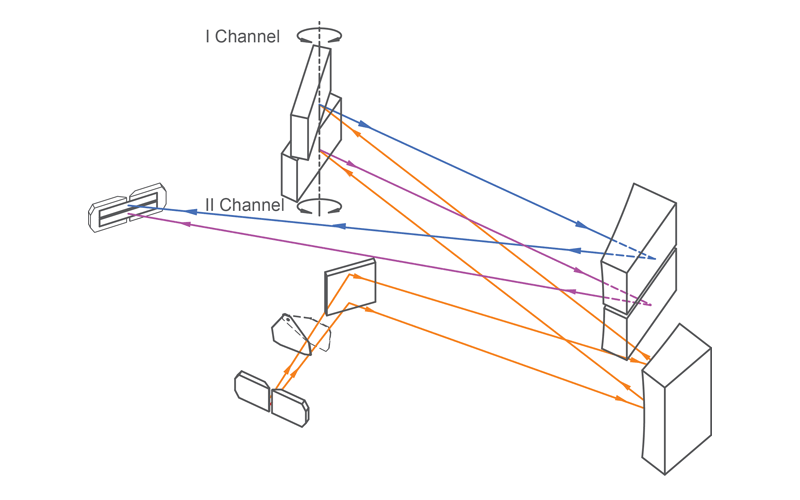 Optical scheme of spectrograph NP250-2M