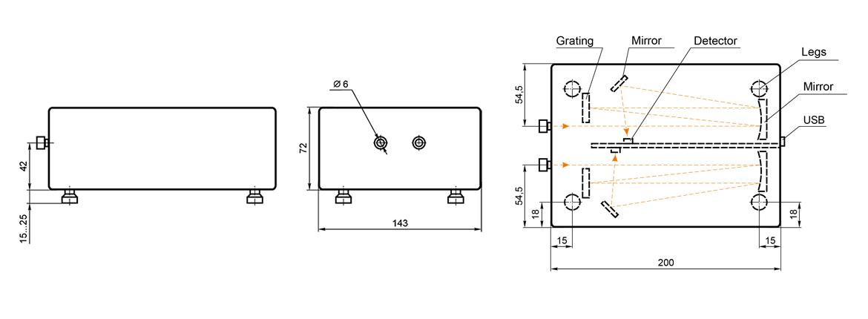 Dimensions of spectrometer S150 Duo