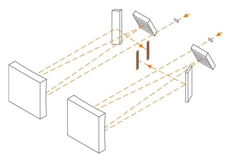 Оптическая схема спектрометра S150 Duo